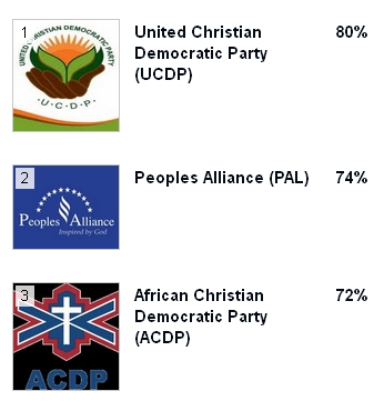 Vote14c